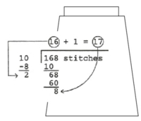 Magic Formula: Reduce Stitches Across Rows Tutroial for Machine Knitting