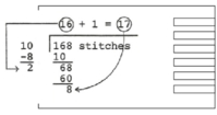 Magic Formula: Sideways Shortrow Calculation Tutroial for Machine Knitting