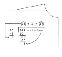 Magic Formula: Calculate Shoulder Shaping Tutroial for Machine Knitting