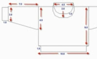 Create a new garment shape from a schematic drawing Tutorial for Machine Knitting