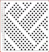 Conversion of a knitting machine punchcard pattern  Tutorial for Machine Knitting